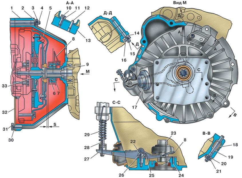 маховику двигателя шестью