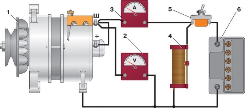 В. Проверка генератора
