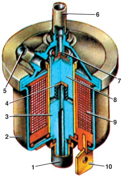 Электромагнитный клапан имеет