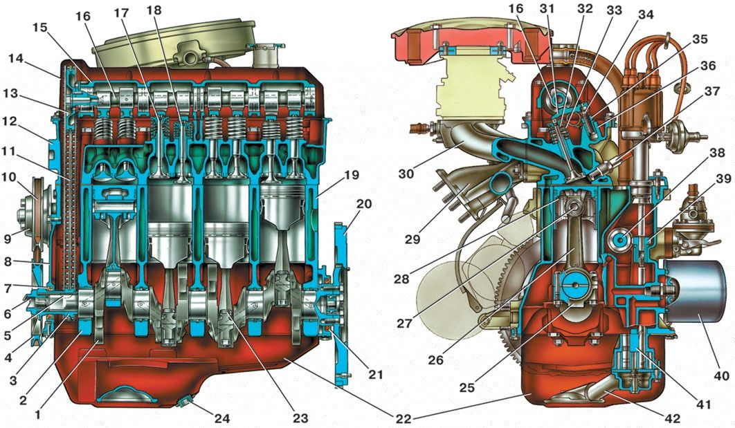 2.36) у двигателя мод.